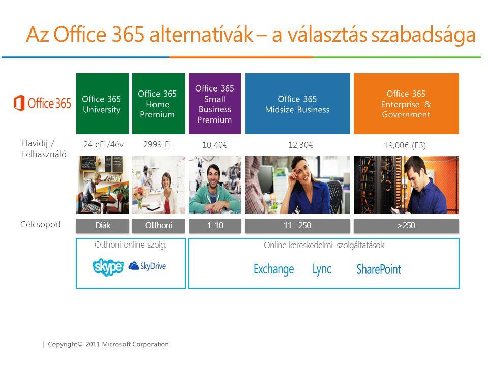 Az Office 365 alternatívák – a választás szabadsága