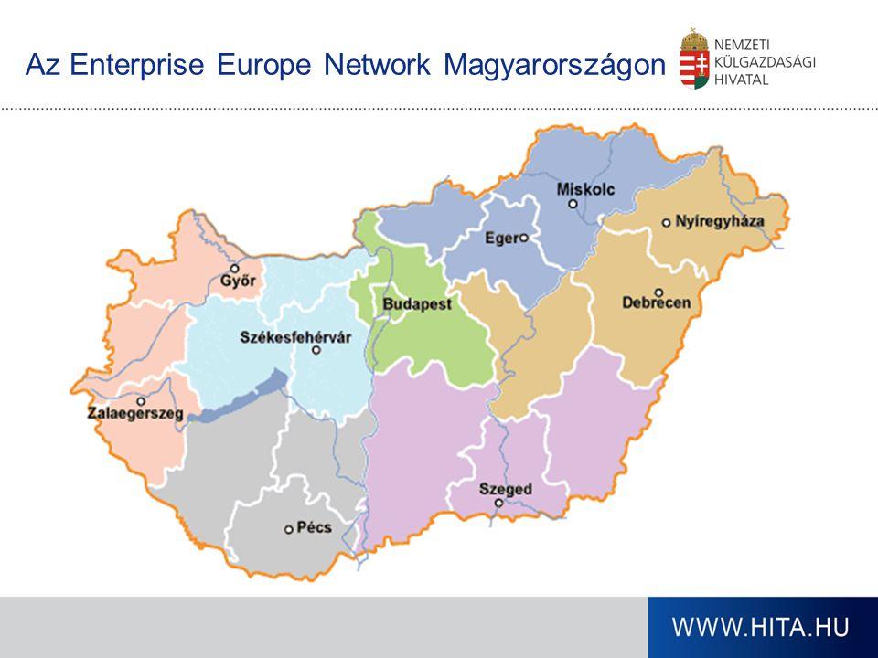 Az Enterprise Europe Network Magyarországon