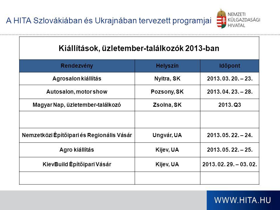 A HITA Szlovákiában és Ukrajnában tervezett programjai