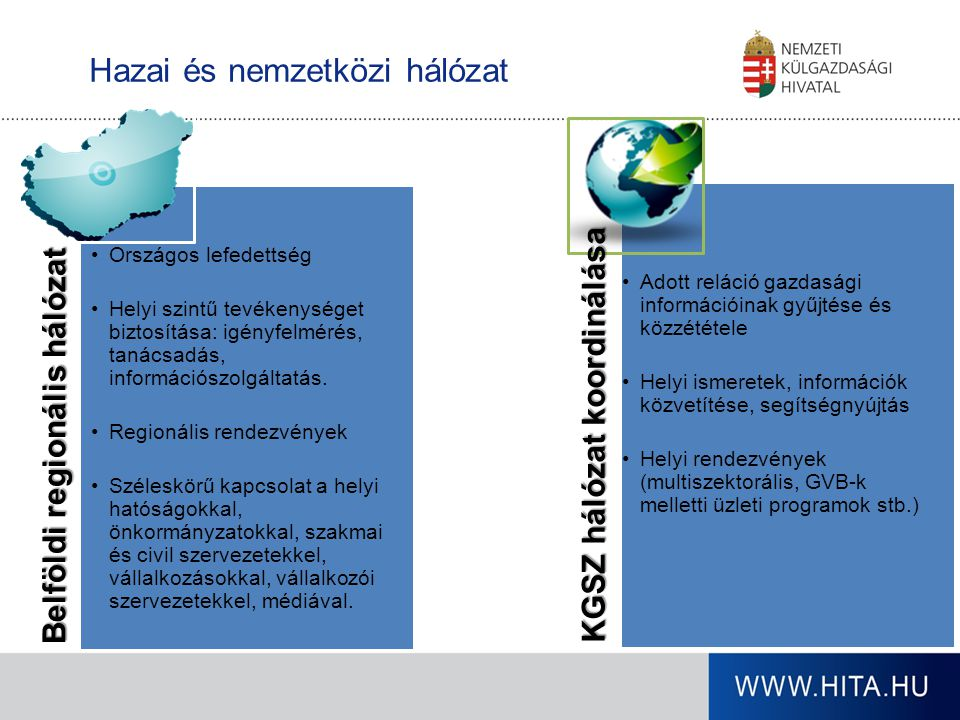 Hazai és nemzetközi hálózat