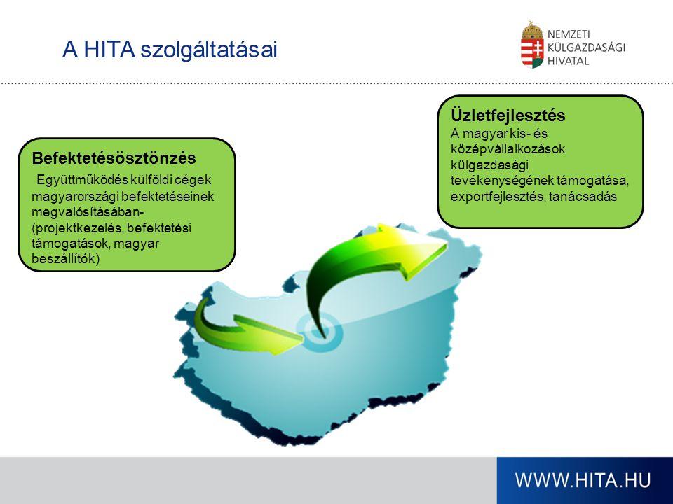 A HITA szolgáltatásai Üzletfejlesztés Befektetésösztönzés