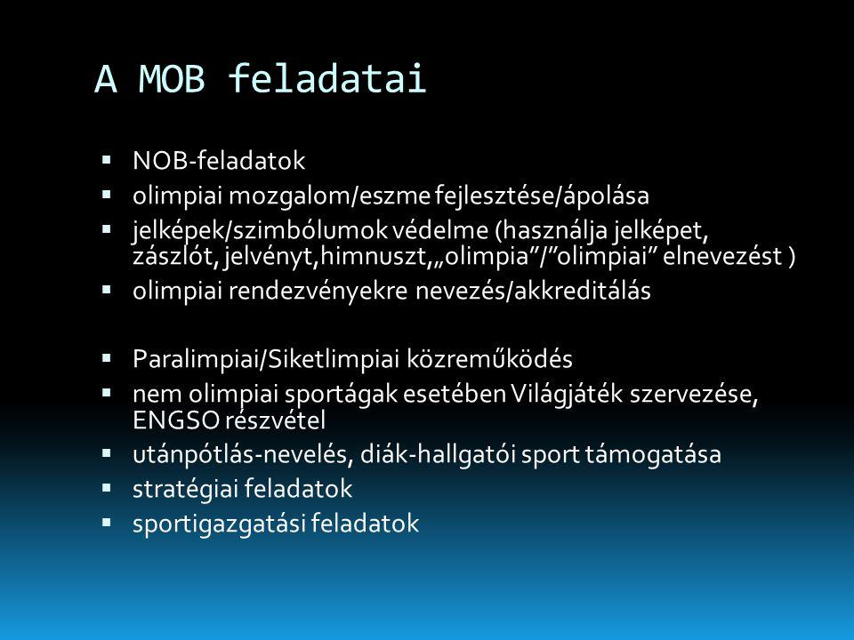 A MOB feladatai NOB-feladatok