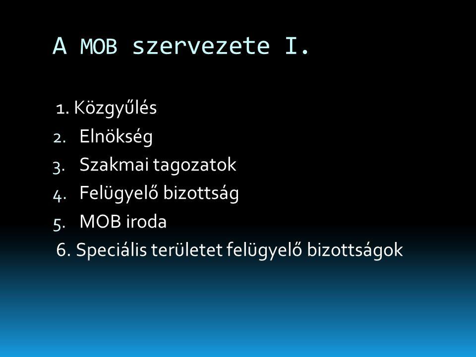 A MOB szervezete I. 1. Közgyűlés Elnökség Szakmai tagozatok