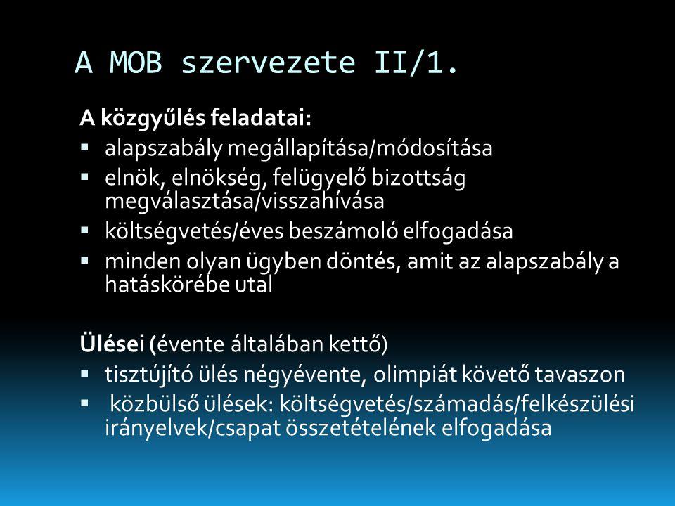 A MOB szervezete II/1. A közgyűlés feladatai: