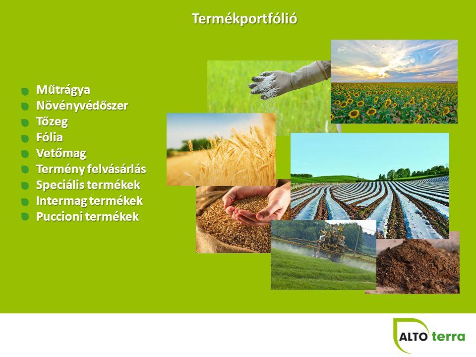 Termékportfólió Műtrágya Növényvédőszer Tőzeg Fólia Vetőmag