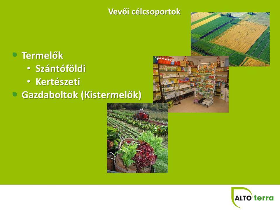 CÉGÜNKRŐL Termelők Szántóföldi Kertészeti Gazdaboltok (Kistermelők)