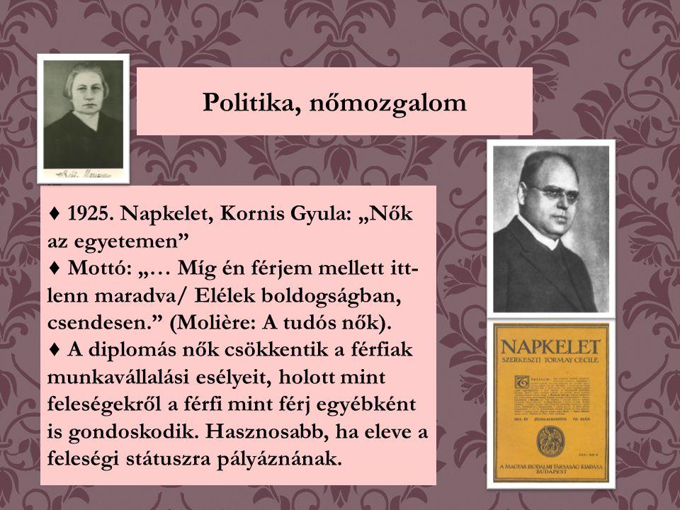"""Politika, nőmozgalom ♦ 1925. Napkelet, Kornis Gyula: """"Nők az egyetemen"""