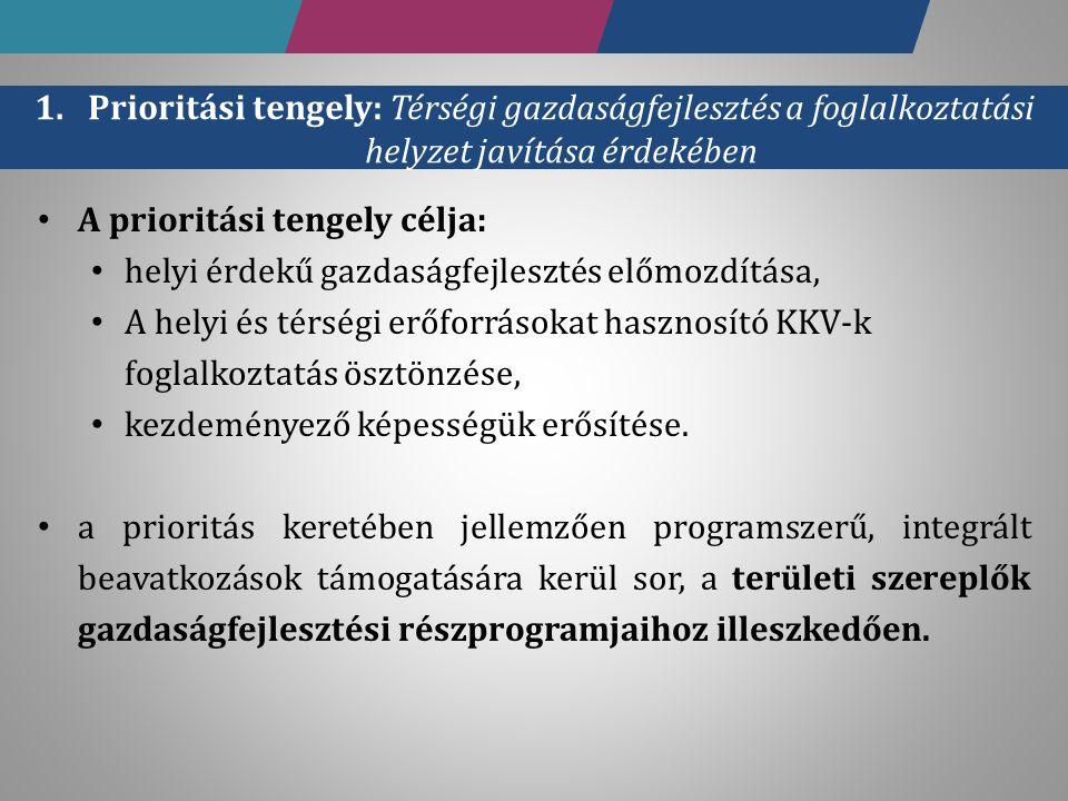 Prioritási tengely: Térségi gazdaságfejlesztés a foglalkoztatási helyzet javítása érdekében