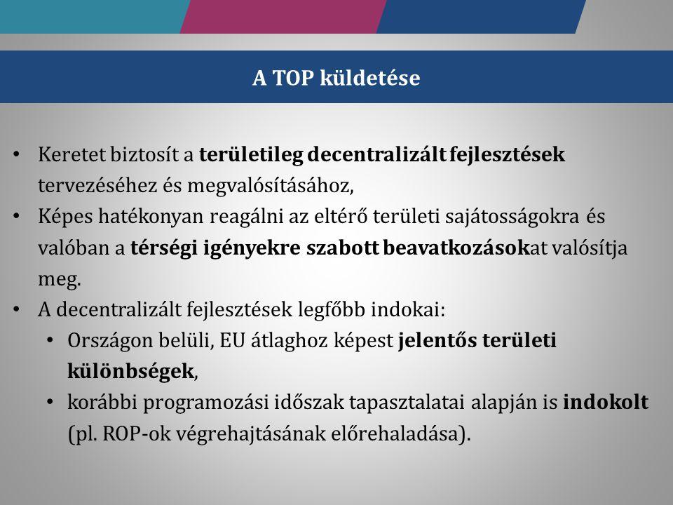 A TOP küldetése Keretet biztosít a területileg decentralizált fejlesztések tervezéséhez és megvalósításához,