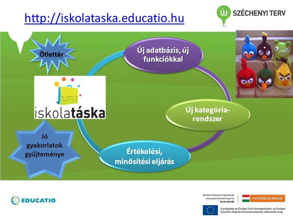 http://iskolataska.educatio.hu Értékelési, minősítési eljárás