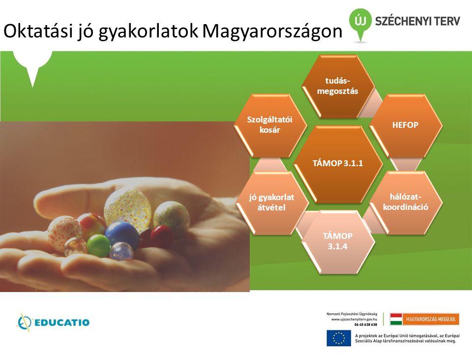 Oktatási jó gyakorlatok Magyarországon