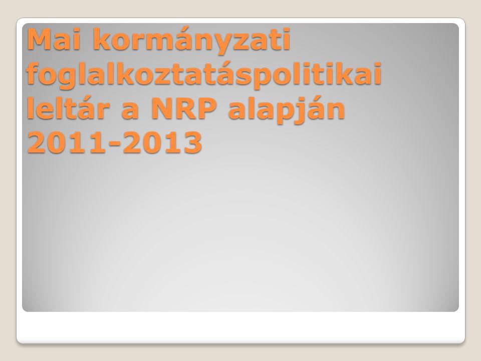 Mai kormányzati foglalkoztatáspolitikai leltár a NRP alapján 2011-2013
