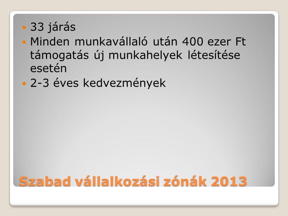 Szabad vállalkozási zónák 2013