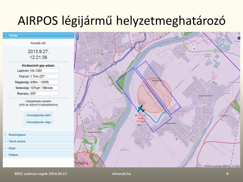AIRPOS légijármű helyzetmeghatározó