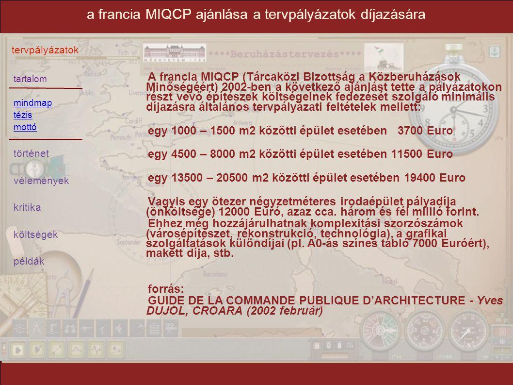a francia MIQCP ajánlása a tervpályázatok díjazására
