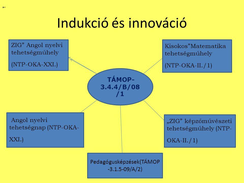 Pedagógusképzések(TÁMOP-3.1.5-09/A/2)