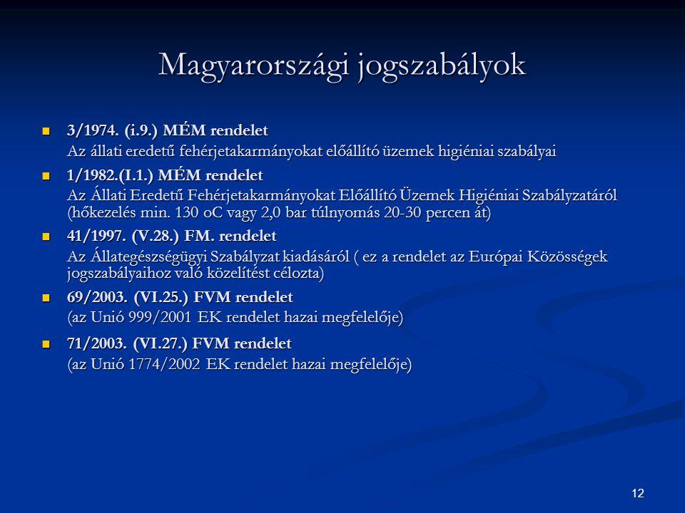 Magyarországi jogszabályok