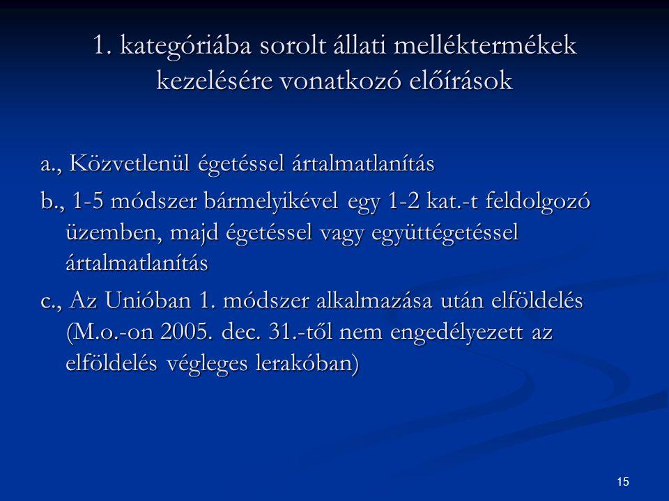 1. kategóriába sorolt állati melléktermékek kezelésére vonatkozó előírások