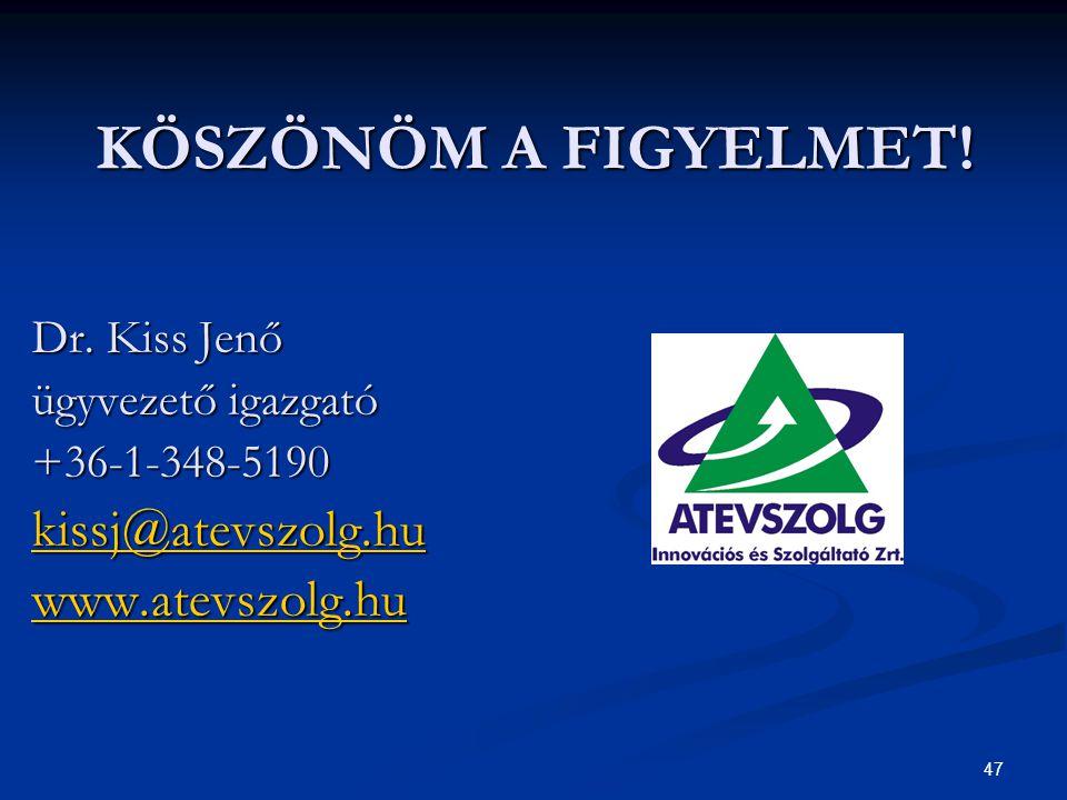 KÖSZÖNÖM A FIGYELMET! kissj@atevszolg.hu www.atevszolg.hu