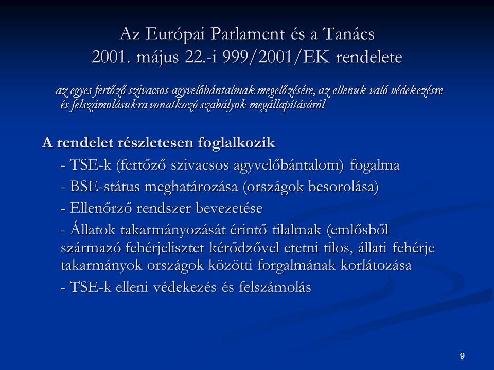 Az Európai Parlament és a Tanács 2001. május 22
