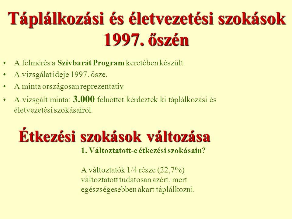 Táplálkozási és életvezetési szokások 1997. őszén