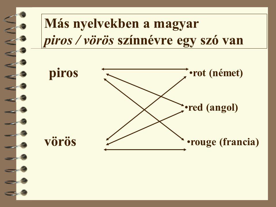 Más nyelvekben a magyar piros / vörös színnévre egy szó van