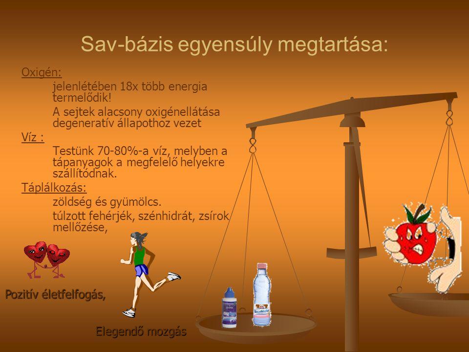 Sav-bázis egyensúly megtartása: