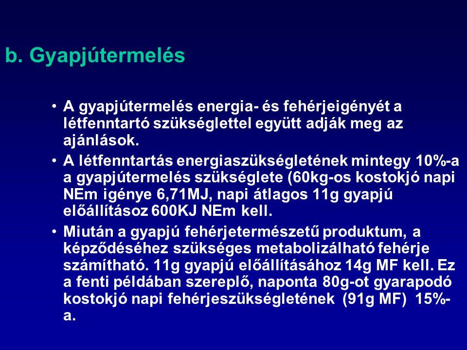 b. Gyapjútermelés A gyapjútermelés energia- és fehérjeigényét a létfenntartó szükséglettel együtt adják meg az ajánlások.