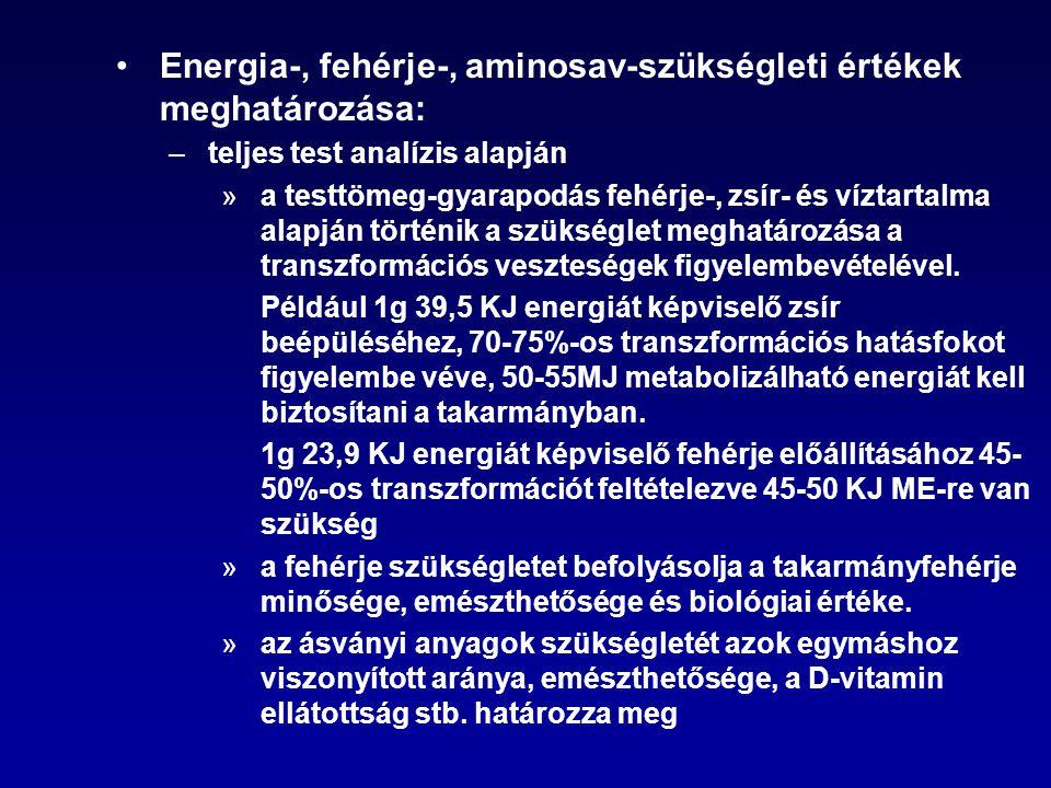 Energia-, fehérje-, aminosav-szükségleti értékek meghatározása: