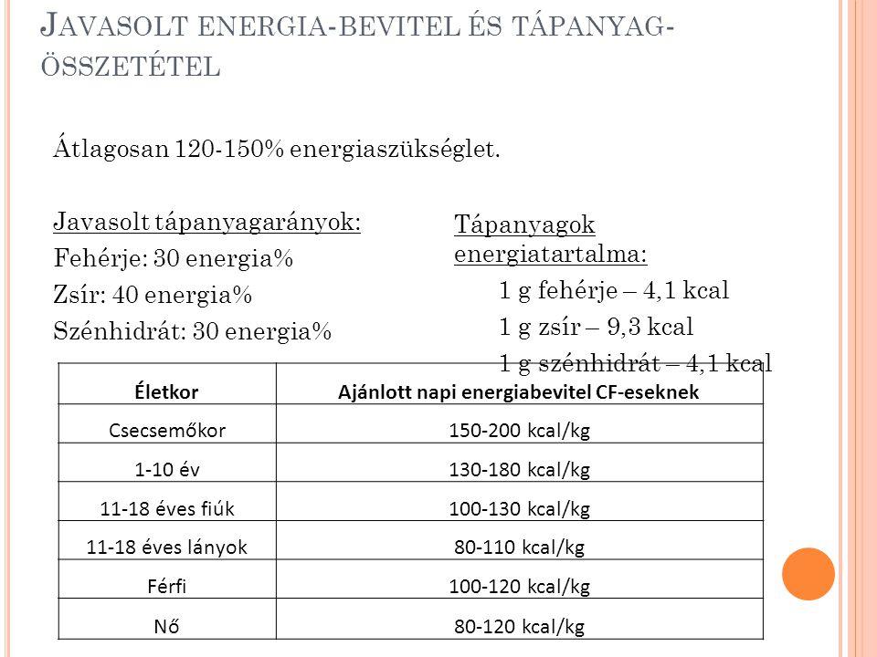 Javasolt energia-bevitel és tápanyag-összetétel