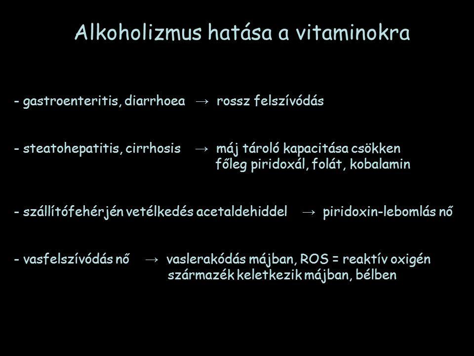 Alkoholizmus hatása a vitaminokra