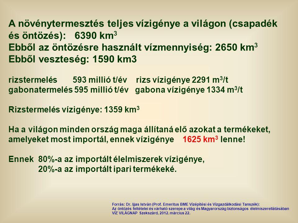 A növénytermesztés teljes vízigénye a világon (csapadék és öntözés): 6390 km3