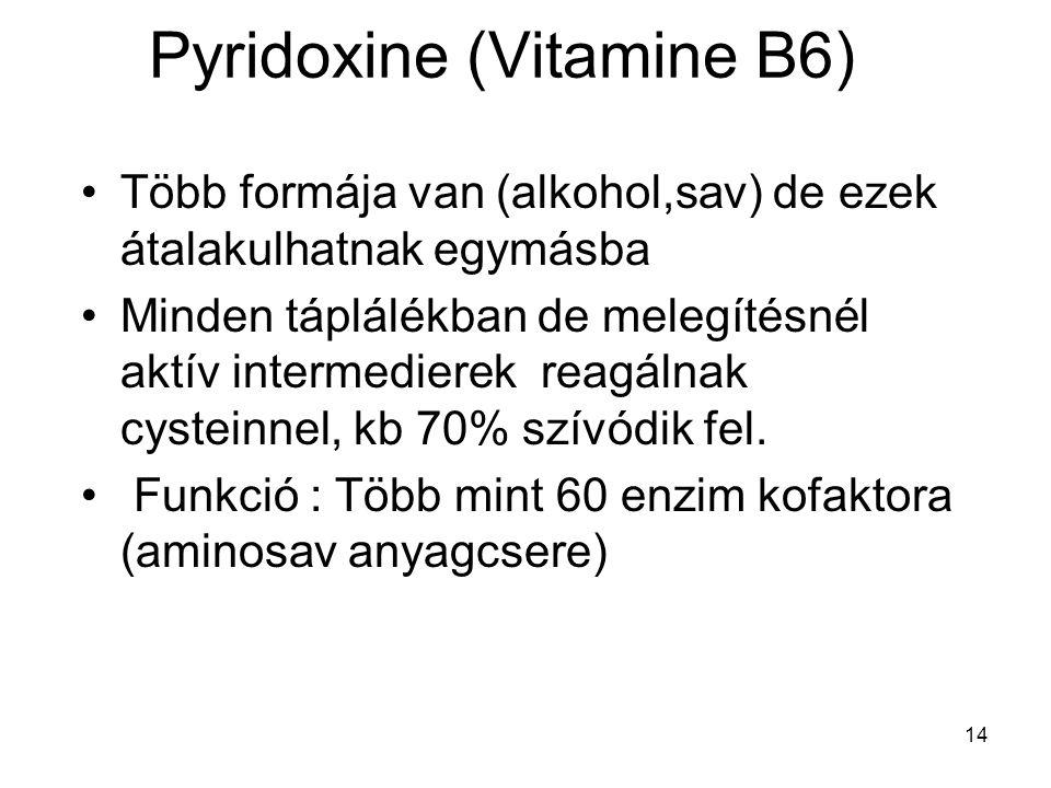 Pyridoxine (Vitamine B6)