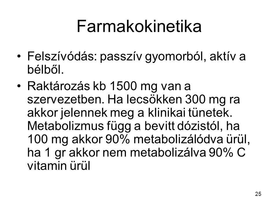 Farmakokinetika Felszívódás: passzív gyomorból, aktív a bélből.