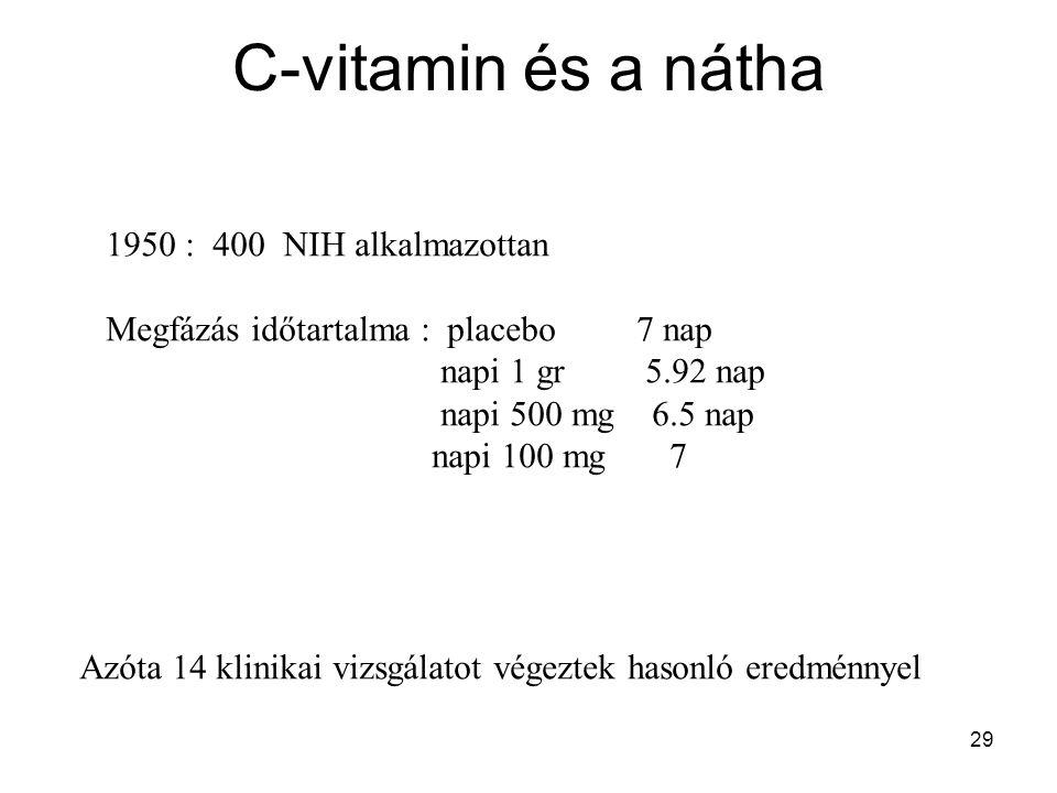 C-vitamin és a nátha 1950 : 400 NIH alkalmazottan