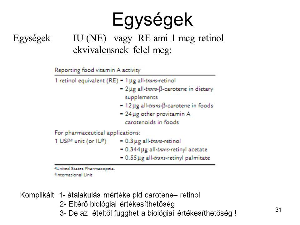 Egységek Egységek IU (NE) vagy RE ami 1 mcg retinol