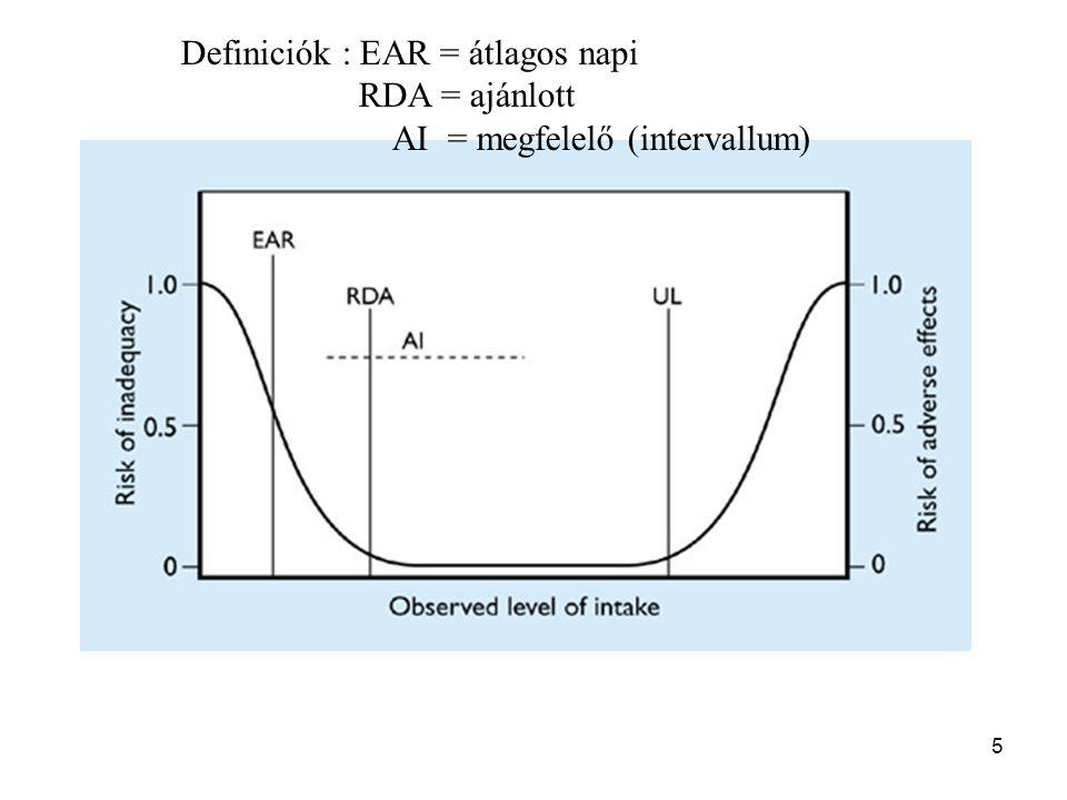Definiciók : EAR = átlagos napi