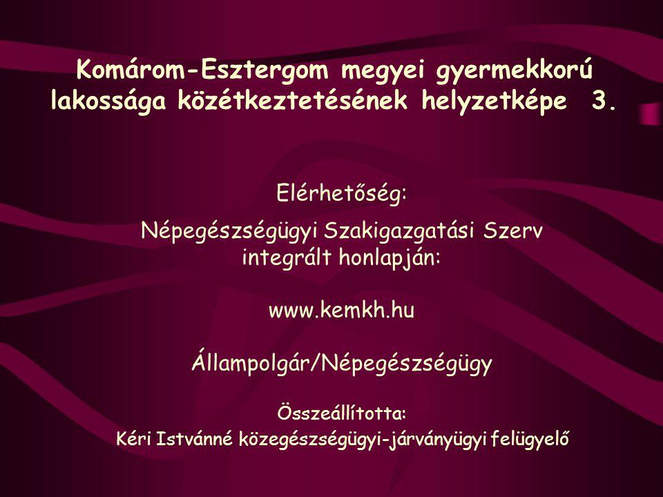 Komárom-Esztergom megyei gyermekkorú lakossága közétkeztetésének helyzetképe 3.