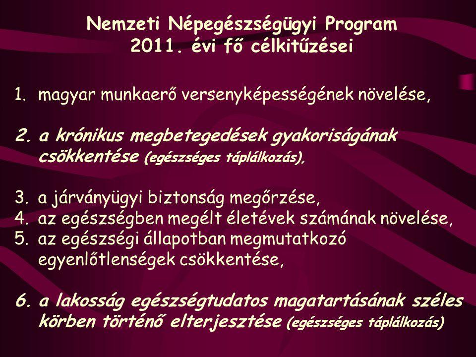 Nemzeti Népegészségügyi Program 2011. évi fő célkitűzései