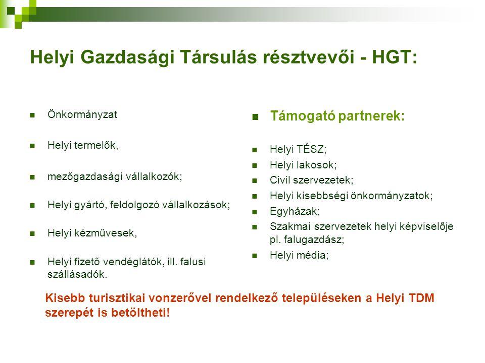 Helyi Gazdasági Társulás résztvevői - HGT: