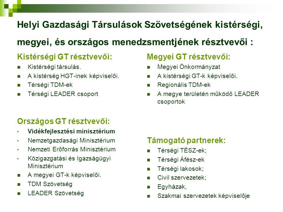 Helyi Gazdasági Társulások Szövetségének kistérségi, megyei, és országos menedzsmentjének résztvevői :