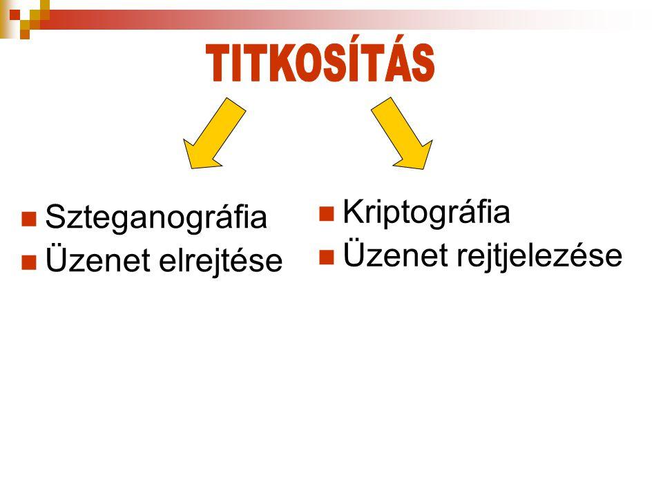 TITKOSÍTÁS Kriptográfia Üzenet rejtjelezése Szteganográfia Üzenet elrejtése