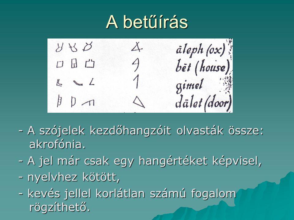 A betűírás - A szójelek kezdőhangzóit olvasták össze: akrofónia.