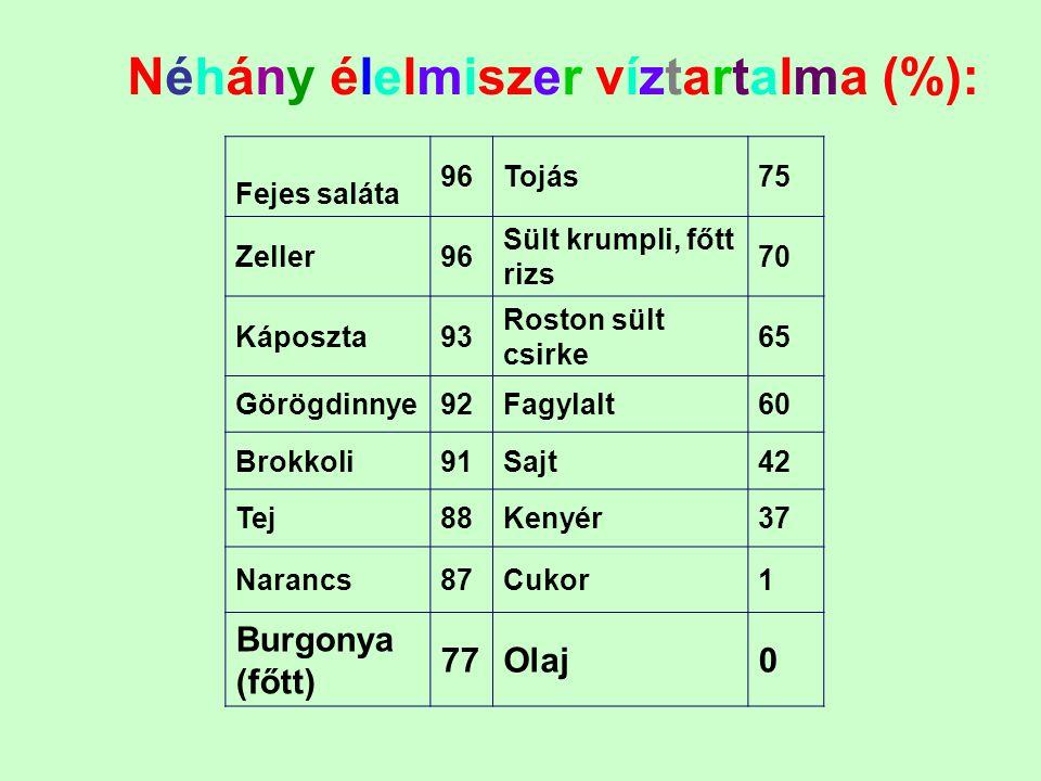 Néhány élelmiszer víztartalma (%):