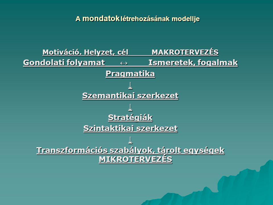 A mondatok létrehozásának modellje