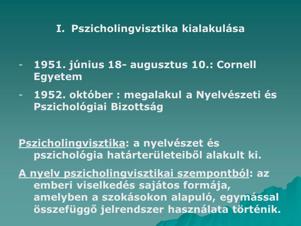 Pszicholingvisztika kialakulása