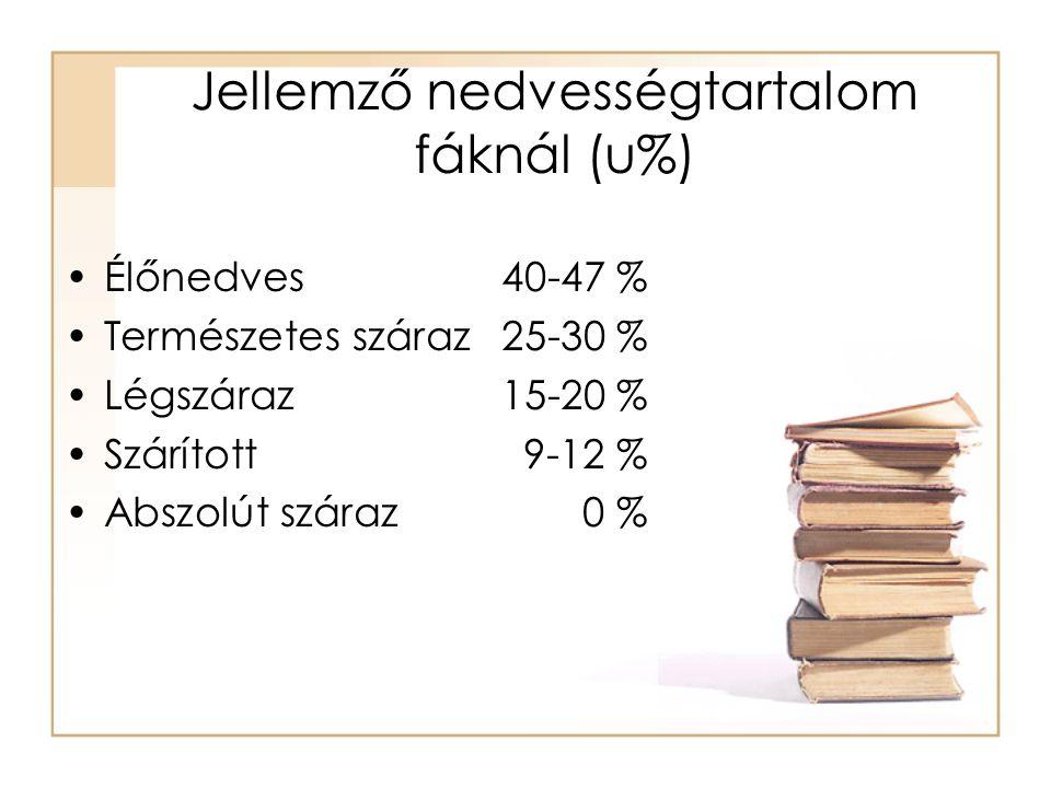 Jellemző nedvességtartalom fáknál (u%)