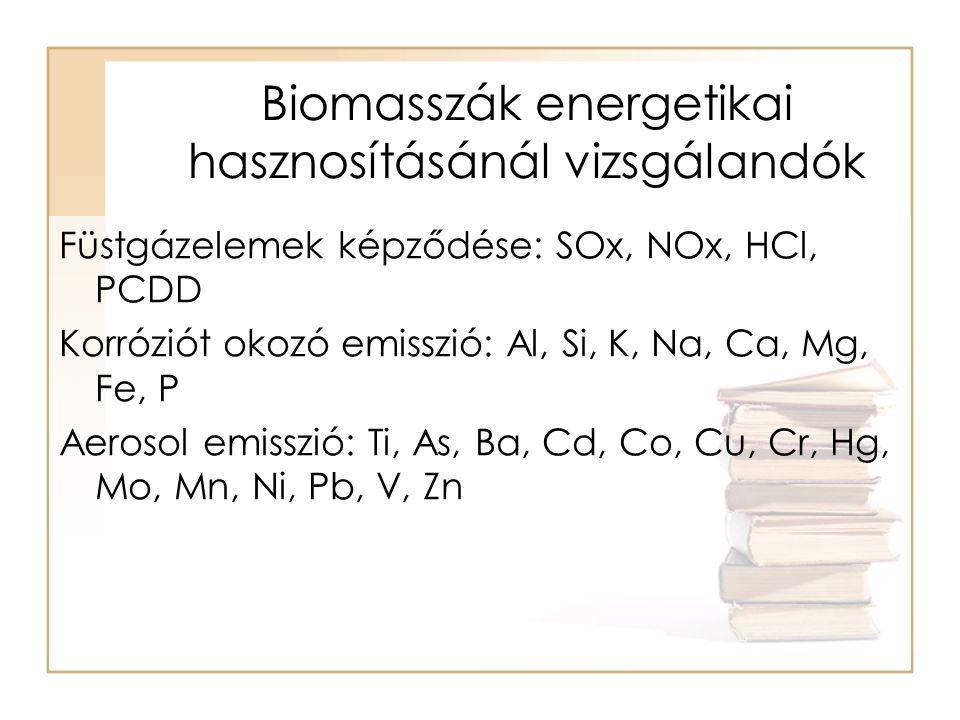 Biomasszák energetikai hasznosításánál vizsgálandók