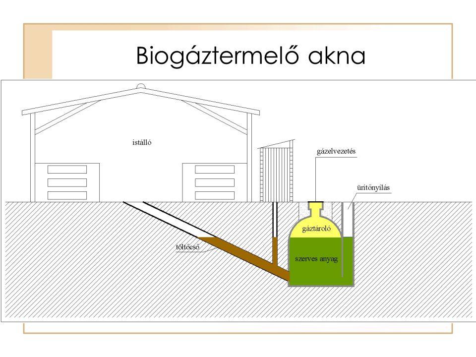 Biogáztermelő akna