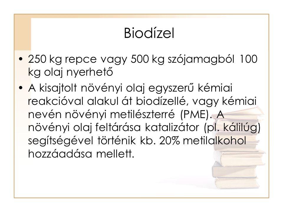 Biodízel 250 kg repce vagy 500 kg szójamagból 100 kg olaj nyerhető